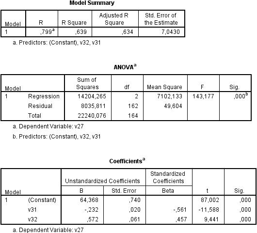 Excel phaku